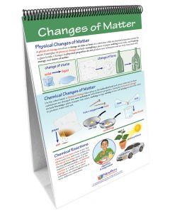 STAAR GRADE 8 - Matter and Energy Assessment Review Flip Chart Set