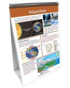 STAAR Gr. 8 – Earth and Space Flip Chart Set