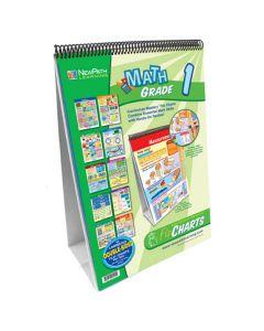 Grade 1 Math Curriculum Mastery® Flip Chart Set