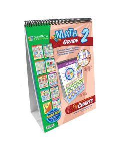 Grade 2 Math Curriculum Mastery® Flip Chart Set