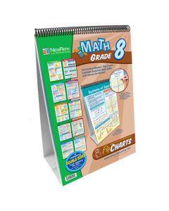 Grades 8 - 10 Math Curriculum Mastery® Flip Chart Set