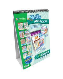 Math Facts Curriculum Mastery® Flip Chart Set - Grades 2 - 5
